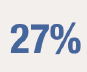 Icon of 27%