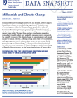 Cover: Data Snapshot: Millennials and Climate Change