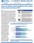cover of EITC fact sheet