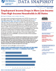 Thumbnail of employment image